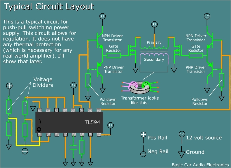 learn to repair car audio amplifiers for the as is broken the photo of the pcb is only a fraction of the original image most of the images of amplifier internals are 2048x1536